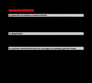 Biibliographie CNRD 2014-2015